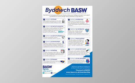 BASW Cymru BeBASW promotional poster (Welsh language)