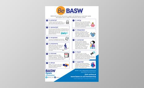 BASW Cymru BeBASW promotional poster