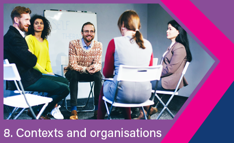 Contexts and organisations: Group meeting